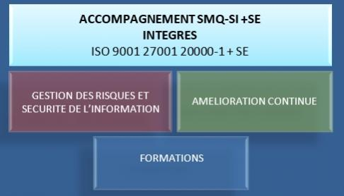 accompagnement SMQSI